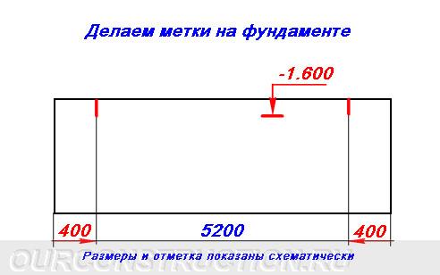Для удобного монтажа фундаментных блоков нужно сделать метки на фундаменте