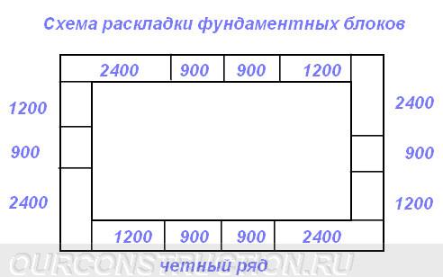 Схема раскладки блоков четный ряд